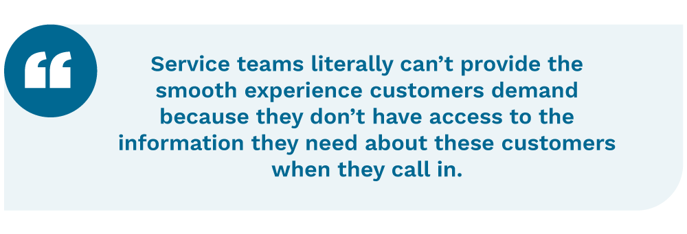 Challenges facing customer service teams